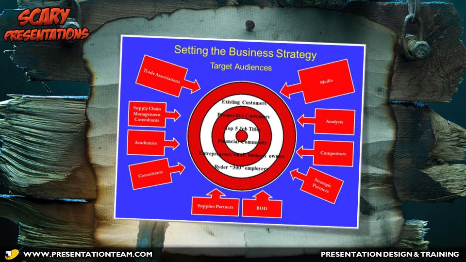 horrible-powerpoint-bullseye-before